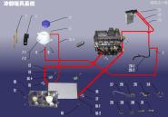 Система охлаждения. Артикул: A15FDJFJ-LQNFXT
