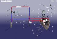 Система подачі палива. Артикул: A18FDJFJ-RYGGXT