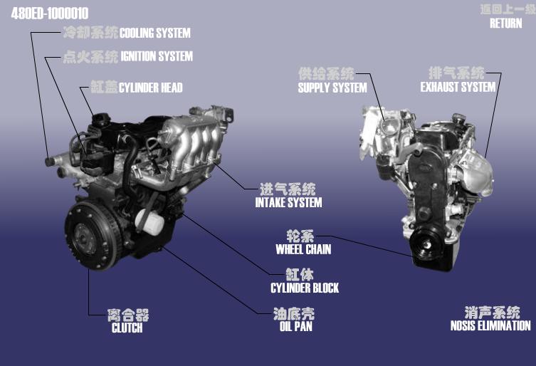 MULTIPOINT ENGINE Chery Amulet (A15). Артикул: FDJ-480ED
