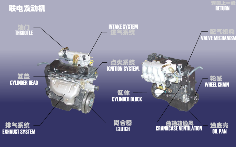 UAES MULTIPOINT ENGINE Chery Amulet (A15). Артикул: FDJ-480EF