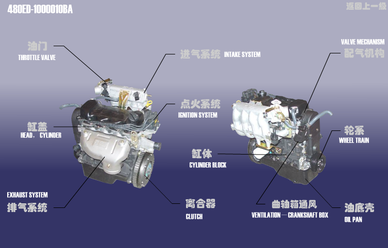 Двигатель UAES NEW VALVE Chery Karry (A18). Артикул: FDJ-480EF