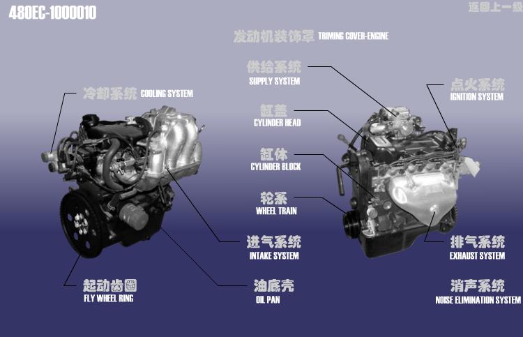 MOTOROLA MULTIPOINT ENGINE Chery Amulet A11. Артикул: FDJ-480EC