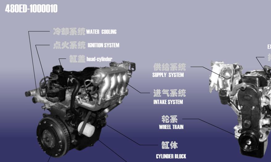 Двигатель SQR 480ED (1.6 л, 4-цилиндровый, 8-клапанный, SOHC) Chery Amulet A11. Артикул: FDJ-480ED