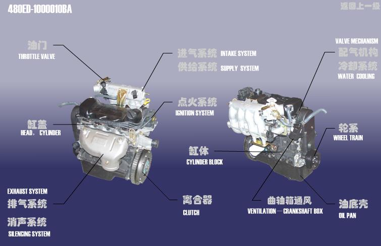 UAES MULTIPOINT ENGINE Chery Amulet A11. Артикул: FDJ-480EF