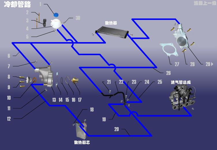 Система охлаждения Chery Amulet A11. Артикул: LQXT-LQGL-480EC