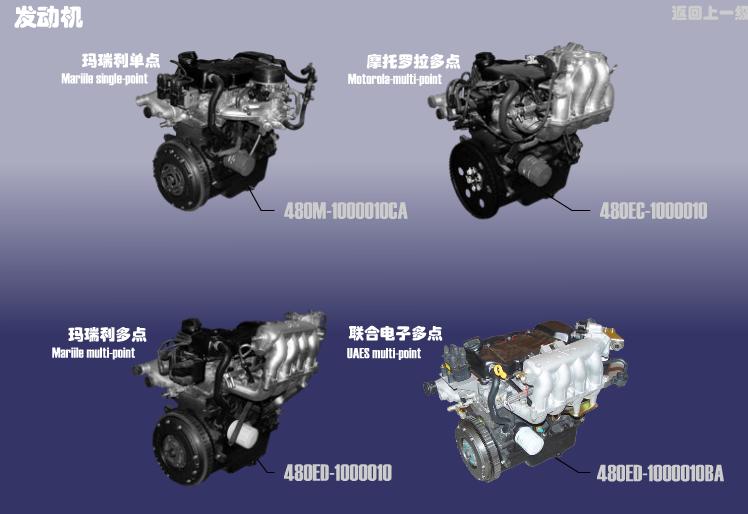 Двигатель Chery Amulet A11. Артикул: SQR7160-FDJ
