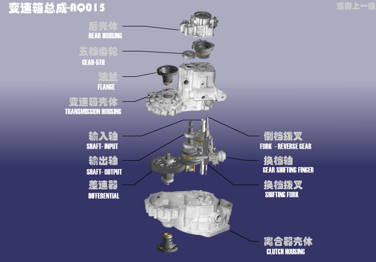 Трансмиссия AQ015 Chery Amulet A11. Артикул: SQR7160-SDBSX