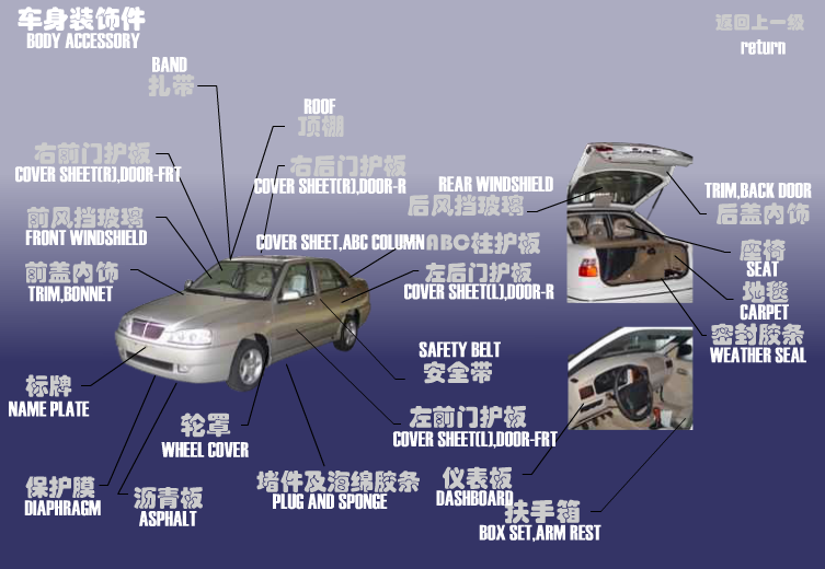Кузовні аксесуари Chery Amulet (A15). Артикул: SQR7162-CSZSJ