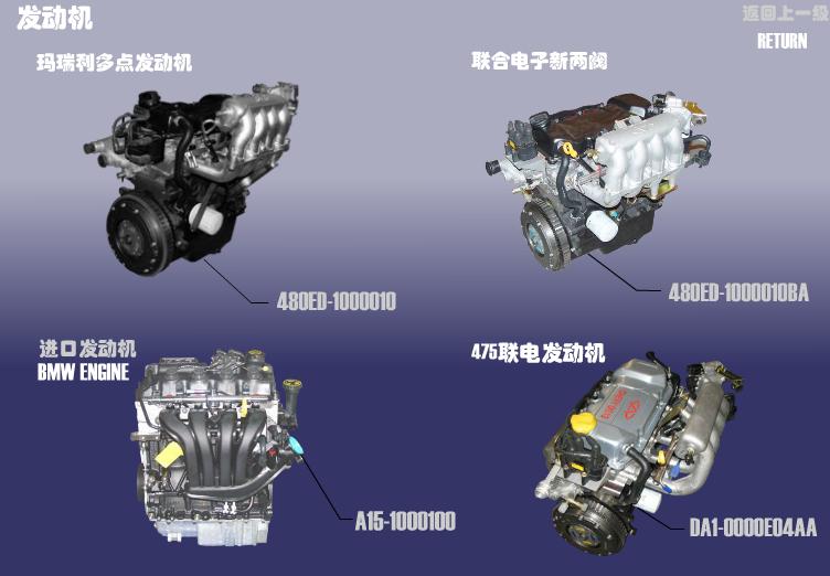 Двигатель Chery Amulet (A15). Артикул: SQR7162-FDJZC