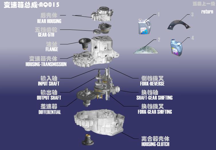 Трансмиссия в сборе Chery Amulet (A15). Артикул: SQR7162-SDBSX