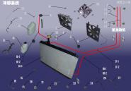 Система охолодження. Артикул: SQR7246FDJFJ-LQ