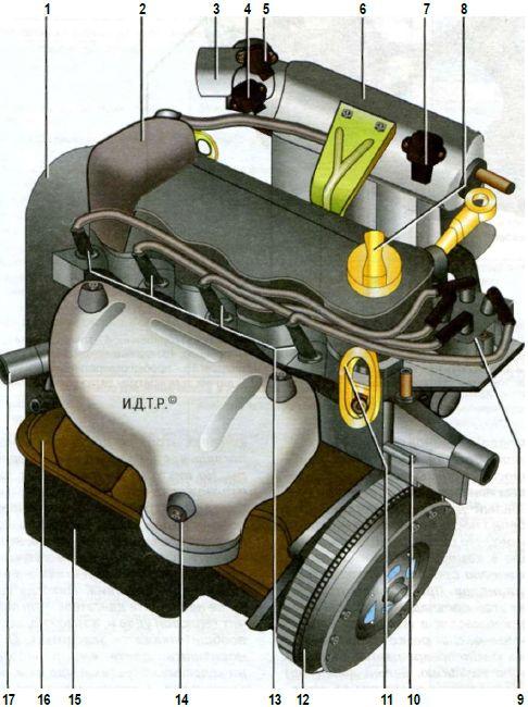 Сильная вибрация от двигателя на чери амулет параметры схода развала для чери амулет